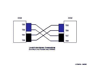 hinged door diagram standard door diagram wiring diagram